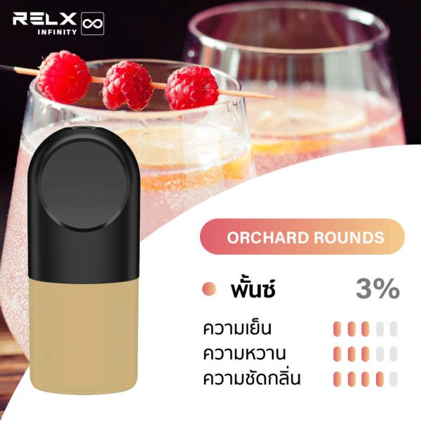 RELX INFINITY ORCHARD ROUNDS